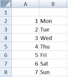 Elenco giorni settimana in inglese