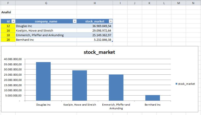 ricerca_dati_finale_grafico