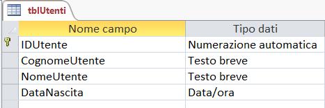 super popular d517b 780ed Come calcolare l'età con Microsoft Access - Emanuele Lana