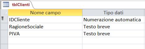 tabella clienti